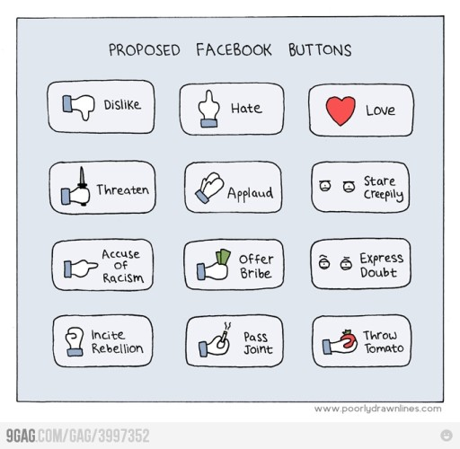 Facbook New Buttons