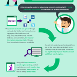 [INFOGRAPHIC] Inbound Marketing VS Outbound Marketing
