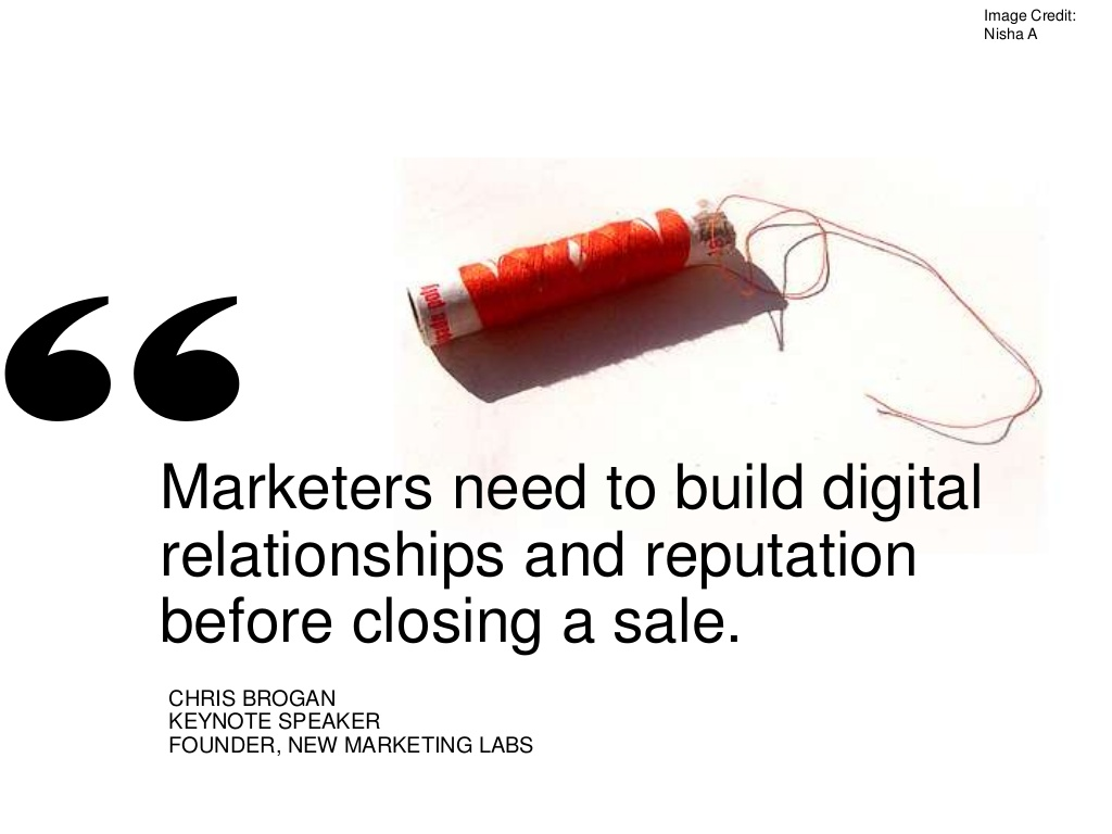 Image from HubSpot