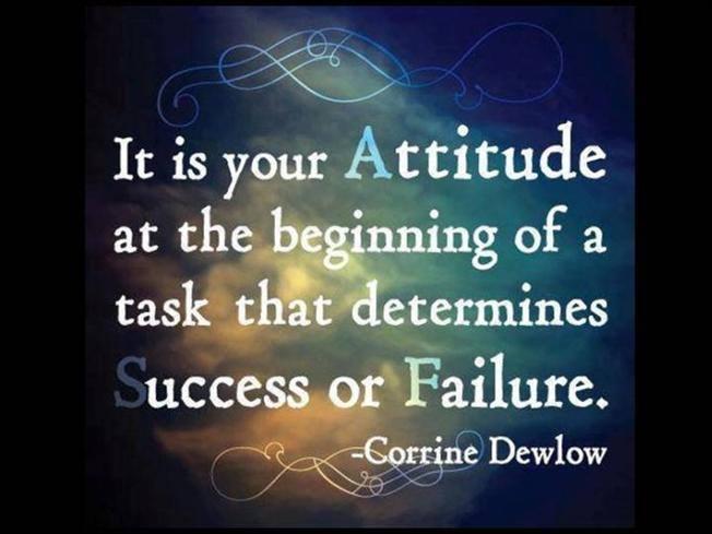 Motivational Quotes About Success: Attitude Determines Success Or Failure
